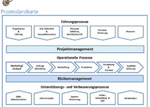 QUMAN-SharePoint-Portal